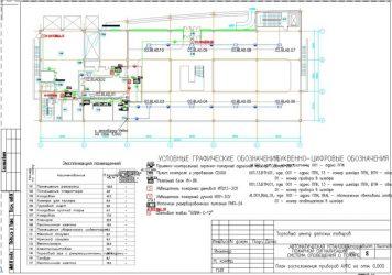Проектная и рабочая документация по пожарной сигнализации