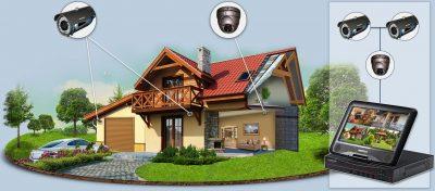 Выбор камер видеонаблюдения для частного дома
