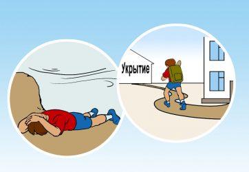 Способы защиты от смерча