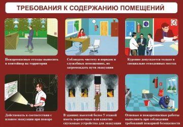 Требования по пожарной безопасности к офисным помещениям