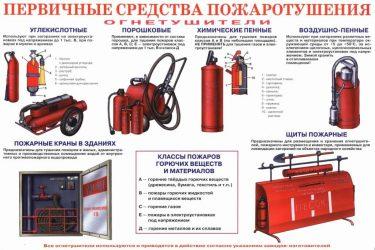 Эксплуатация огнетушителей общие требования