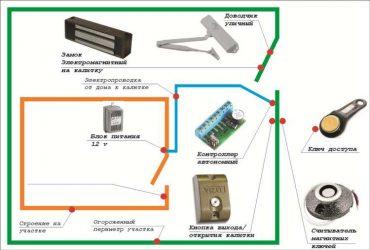 Работа домофона с электромагнитным замком