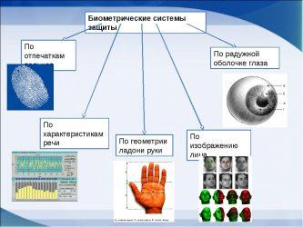 Какие существуют биометрические методы защиты информации?