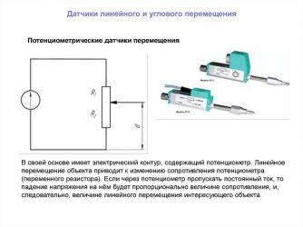 Датчики линейного перемещения принцип работы
