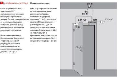 Правила эксплуатации противопожарных дверей