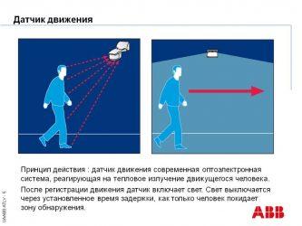 Микроволновый датчик движения принцип работы