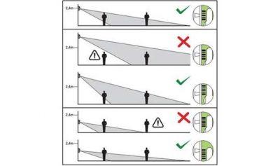Как крепить датчик движения к стене?