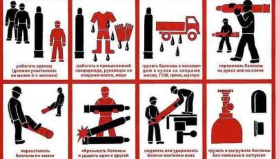 Требования безопасности при работе с газовыми баллонами