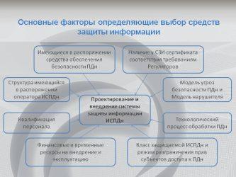 Факторы определяющие конкретную структуру службы защиты информации