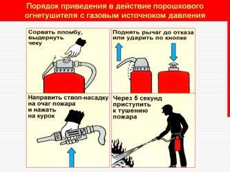 Порядок работы с порошковым огнетушителем