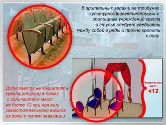 Требования пожарной безопасности к актовым залам