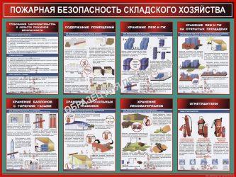 Требования пожарной безопасности к складским помещениям