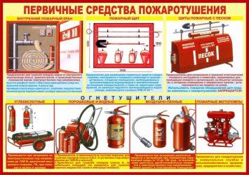 Требования пожарной безопасности при работе с оборудованием