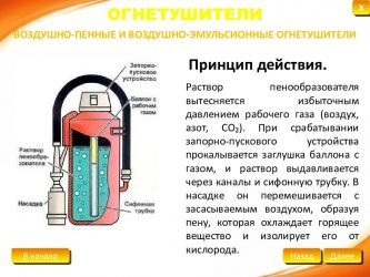 Воздушно эмульсионный огнетушитель принцип действия