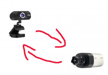 Видеонаблюдение через скайп