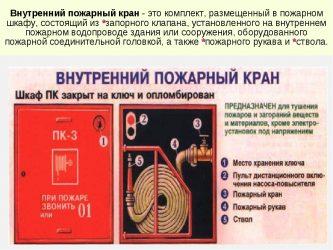 Каким требованиям должна соответствовать конструкция пожарных кранов?