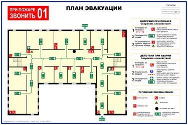 Планы эвакуации требования при их составлении