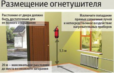 Какие требования предъявляются к размещению огнетушителей?