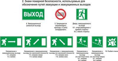 Эвакуационные пути и выходы требования и нормы
