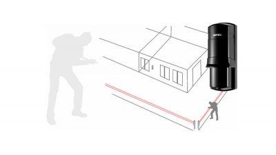 Лучевые датчики охраны периметра