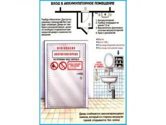 Требования к аккумуляторным помещениям по пожарной безопасности