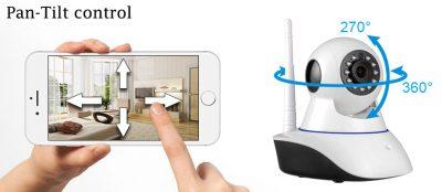 Камера видеонаблюдения для офиса с удаленным доступом