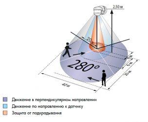 Как увеличить дальность датчика движения?