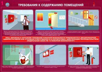 Требования пожарной безопасности к зданиям и помещениям