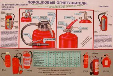 Чем отличается порошковый огнетушитель от пенного?