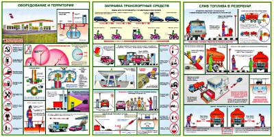 Требования безопасности при заправке автомобиля топливом