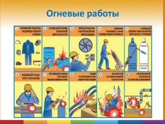 Требования безопасности при проведении временных огневых работ