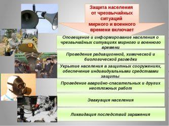 Методы защиты населения при чрезвычайных ситуациях