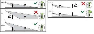 На какое расстояние работает датчик движения?